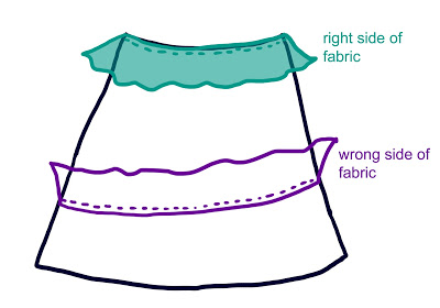 flamenca-dress-part-4-sewing-pattern-2