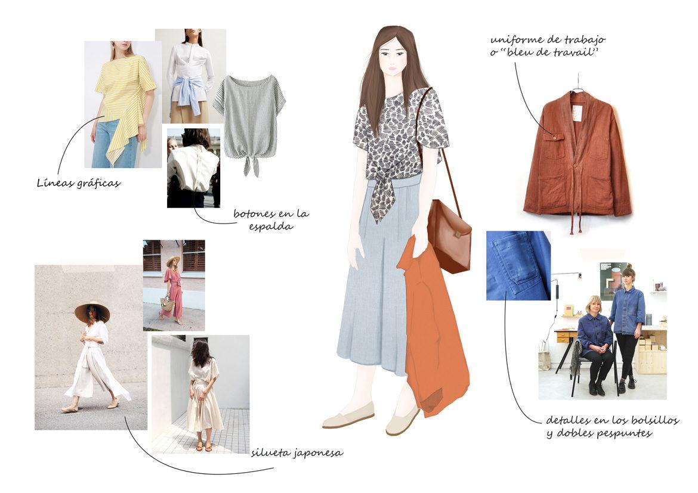 INSPIRACIONES DE LOS NUEVOS PATRONES... • Patrones de costura ...